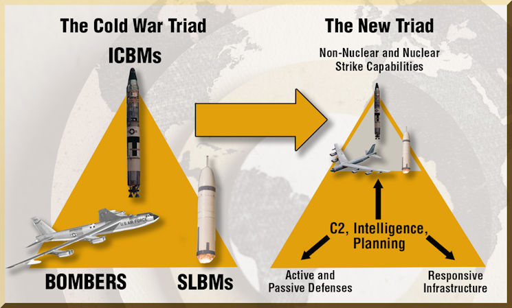 "The Cold War Nuclear Triad has evolved to a more ""capabilities-based"" posture to deal with multiple aggressors across a spectrum of contingencies. (Image courtesy of U.S. Department of Defense)"