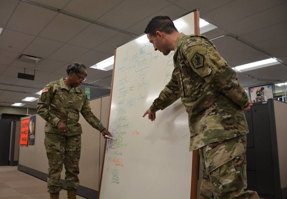April 7, 2020 - Brig. Gen. Twanda E. Young, left, deputy commanding general of Army Human Resources Command and reserve personnel management director, discusses strategies to bring soldiers back into the force at Fort Knox, KY. (U.S. Army photo by Lt. Col. Mary Ricks)