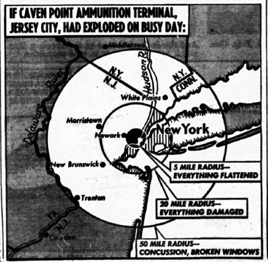 Illustration from the New York Daily News indicating the potential blast radius had the cargo of the El Estero detonated. (U.S. Coast Guard photo by Author)