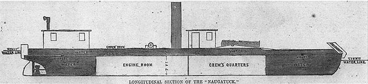 Profile view of the Civil War gunboat Cutter E.A. Stevens, showing her internal space arrangement. Image courtesy of the Naval History & Heritage Command