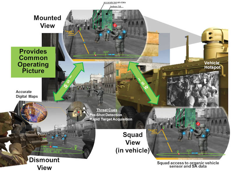 A vision of the Army's future augmented reality capabilities. Augmented reality and mixed reality will provide a networked communication system between military leaders and the individual Soldier in the field. Information will be gathered by a variety of unattended ground sensors and transmitted to the command center. (Courtesy photo by U.S. Army Acquisition Support Center - January 1, 2018)