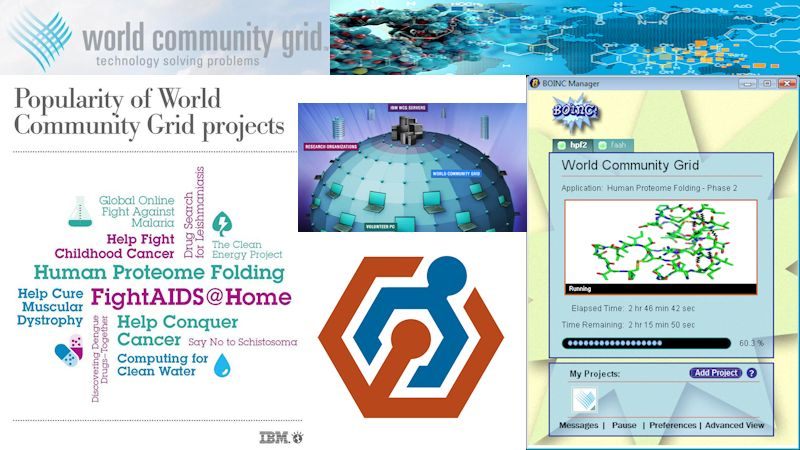 World Community Grid collage